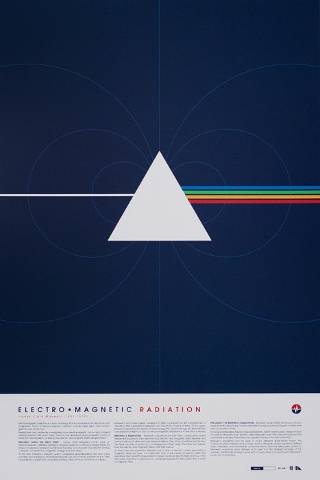 Electro Radiation by 2046 Design Custom Framed Print