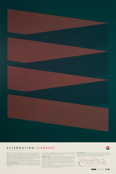 Alternating Current by 2046 Design Custom Framed Print