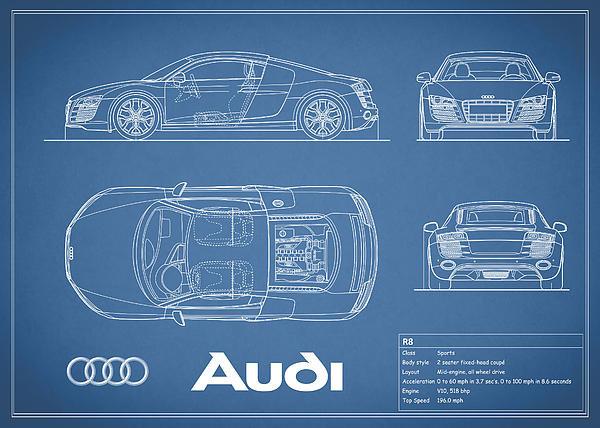 Audi r8 blueprint by mark rogan audi r8 blueprint malvernweather Images