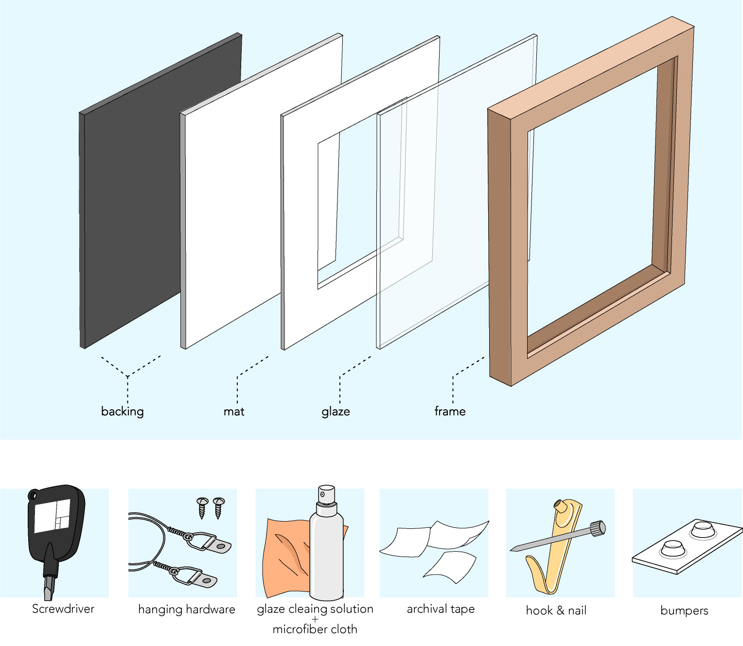 DIY Wood Picture Frame Kits
