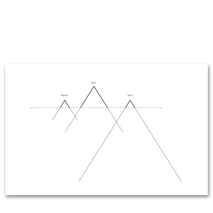 Beginner / Expert / Master custom framed art print by Joey Roth